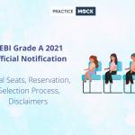 SEBI Grade A 2021 Official Notification